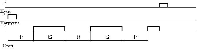 таймер тм 4 инструкция - фото 10